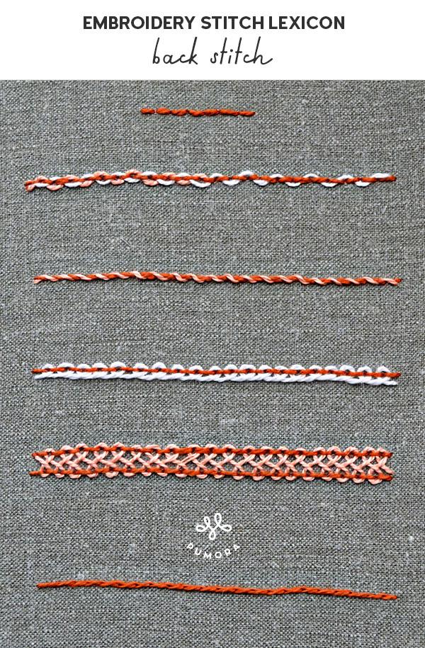 back stitch embroidery stitch lexicon