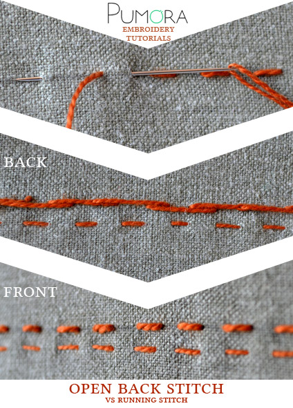 open back stitch tutorial