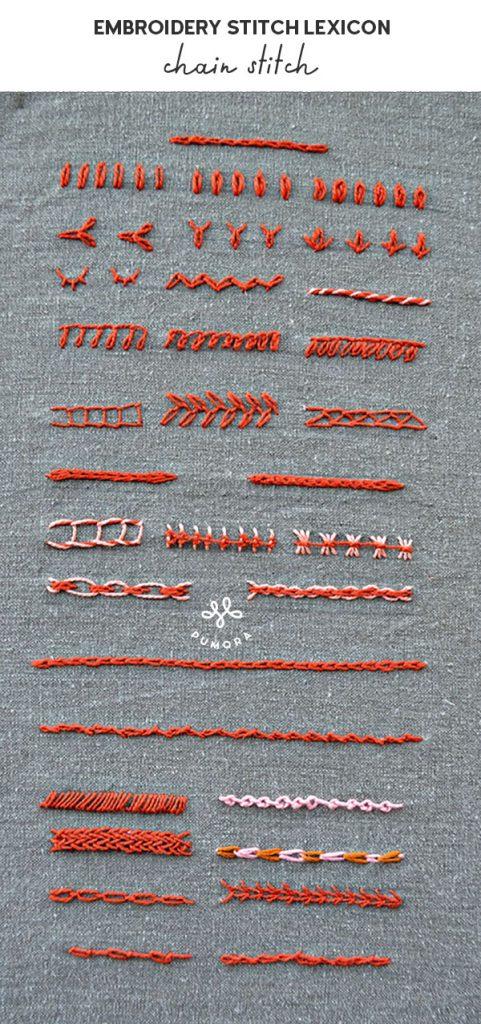 chain stitch embroidery stitch lexicon