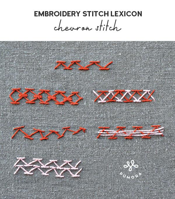 chevron stitch embroidery stitch lexicon