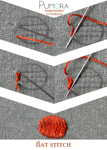flat stitch tutorial