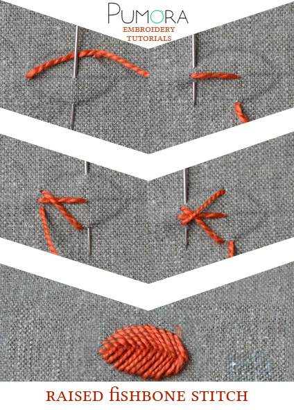 raised fishbone stitch tutorial