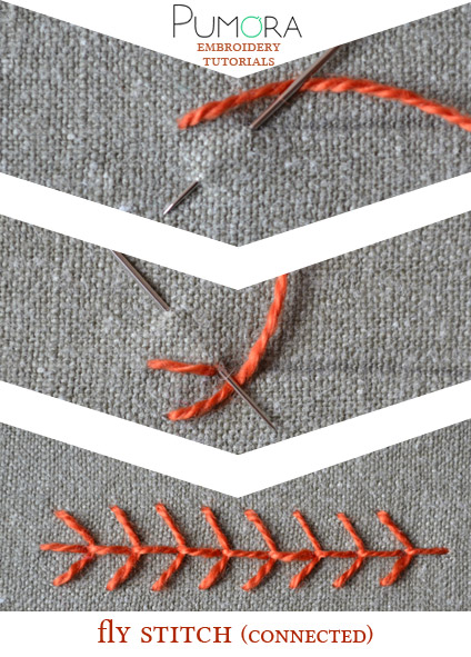 connected fly stitch tutorial