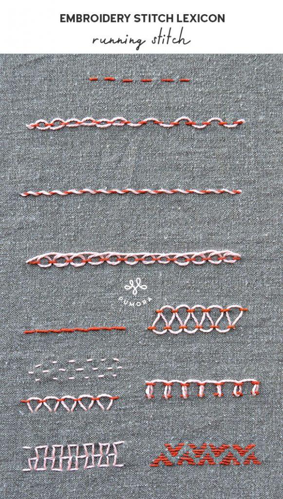 running stitch embroidery stitch lexicon