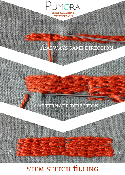 stem stitch filling tutorial