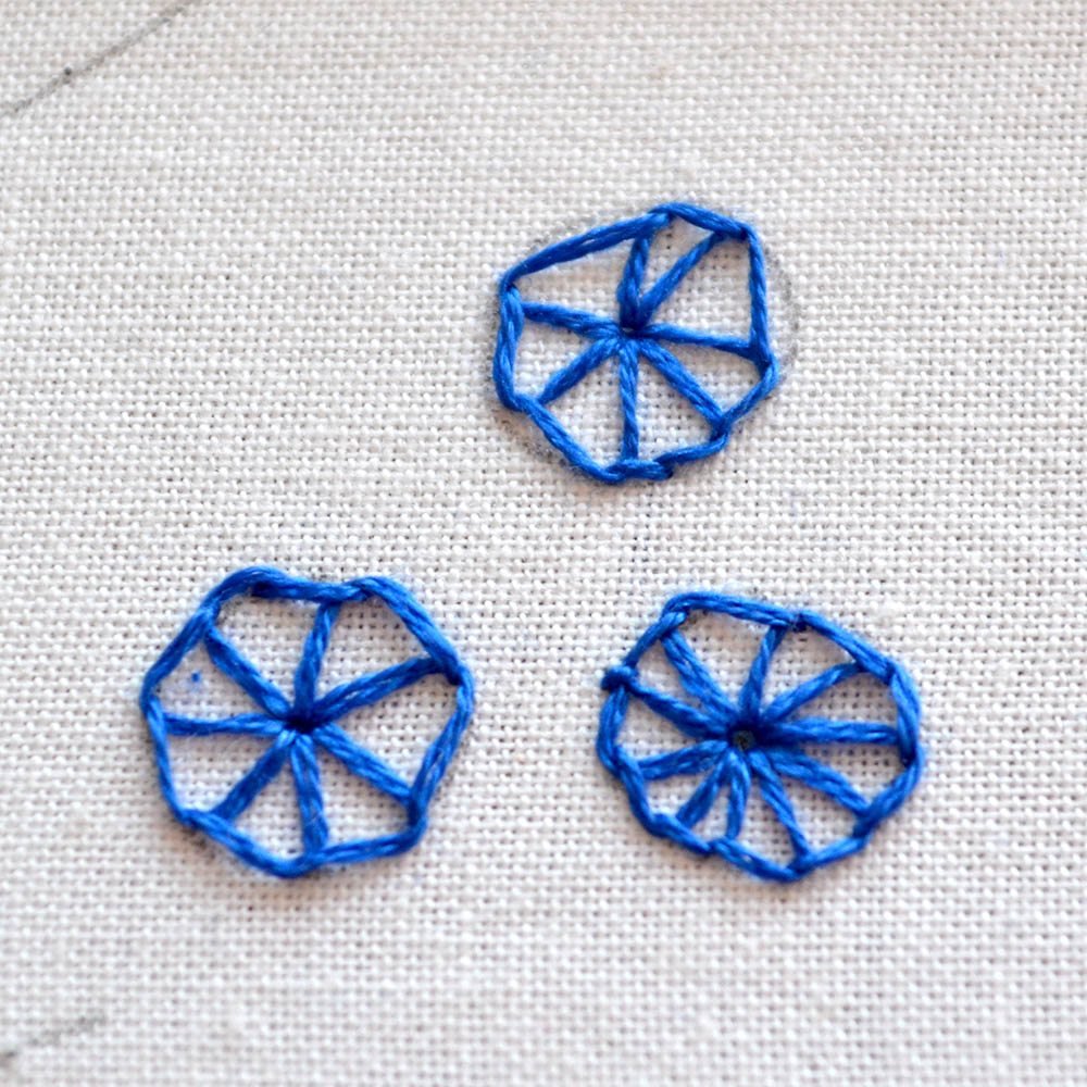 buttonhole wheel tutorial