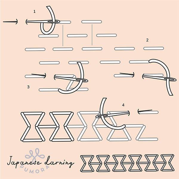 japanese darning stitch tutorial